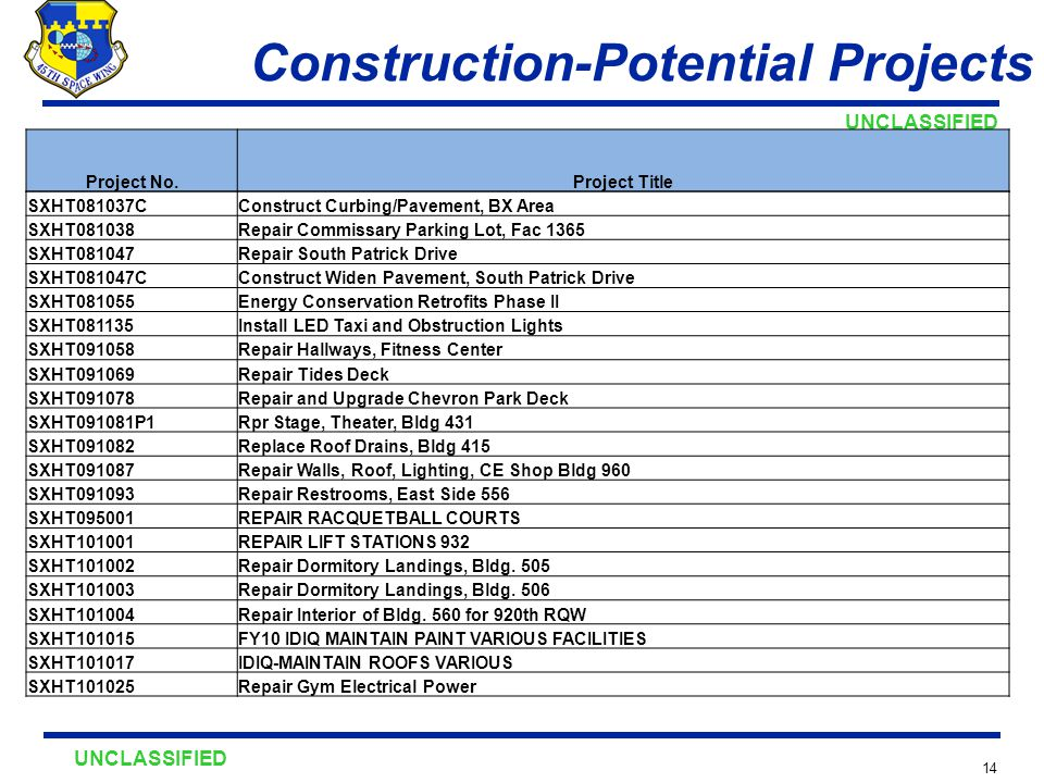 UNCLASSIFIED 14 Construction-Potential Projects Project No.Project Title SXHT081037CConstruct Curbing/Pavement, BX Area SXHT081038Repair Commissary Parking Lot, Fac 1365 SXHT081047Repair South Patrick Drive SXHT081047CConstruct Widen Pavement, South Patrick Drive SXHT081055Energy Conservation Retrofits Phase II SXHT081135Install LED Taxi and Obstruction Lights SXHT091058Repair Hallways, Fitness Center SXHT091069Repair Tides Deck SXHT091078Repair and Upgrade Chevron Park Deck SXHT091081P1Rpr Stage, Theater, Bldg 431 SXHT091082Replace Roof Drains, Bldg 415 SXHT091087Repair Walls, Roof, Lighting, CE Shop Bldg 960 SXHT091093Repair Restrooms, East Side 556 SXHT095001REPAIR RACQUETBALL COURTS SXHT101001REPAIR LIFT STATIONS 932 SXHT101002Repair Dormitory Landings, Bldg.