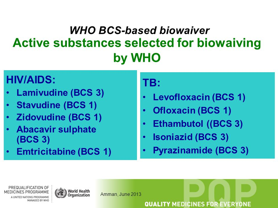 Amman, June 2013 WHO BCS-based biowaiver Active substances selected for biowaiving by WHO HIV/AIDS: Lamivudine (BCS 3) Stavudine (BCS 1) Zidovudine (B