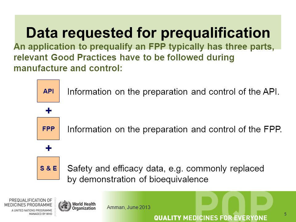 Amman, June 2013 Data requested for prequalification 5 API FPP S & E + + An application to prequalify an FPP typically has three parts, relevant Good