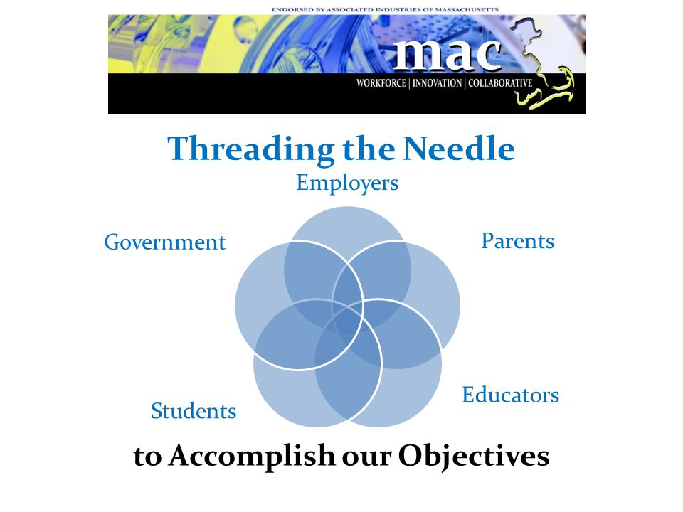 to Accomplish our Objectives Employers Parents Government Students Educators Threading the Needle