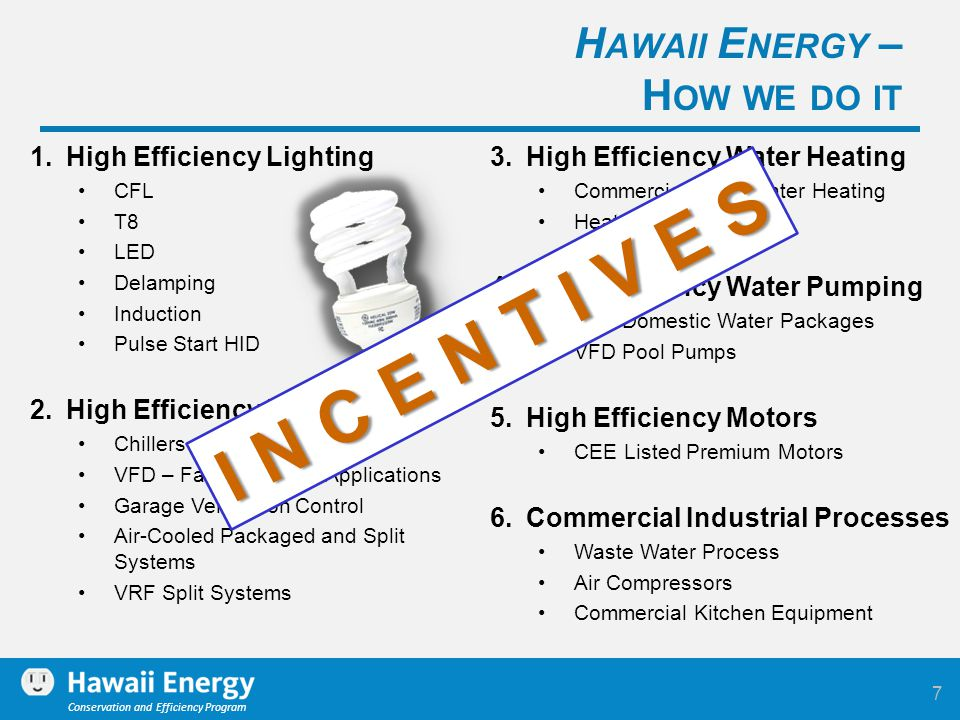 Conservation and Efficiency Program H AWAII E NERGY – H OW WE DO IT 7 1.High Efficiency Lighting CFL T8 LED Delamping Induction Pulse Start HID 2.High