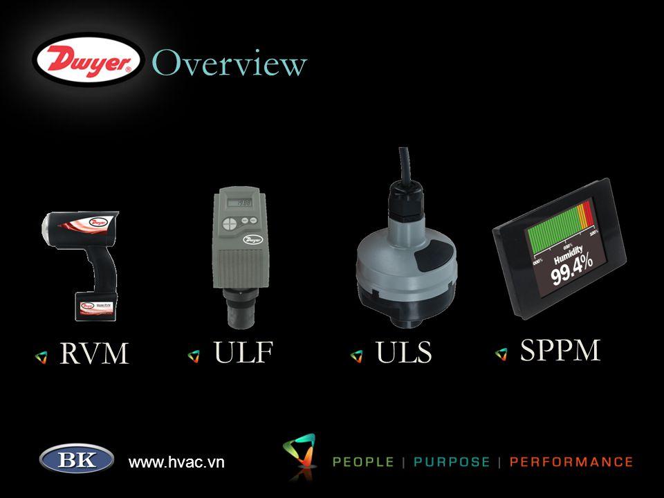 www.hvac.vn Overview ULSULF RVM SPPM