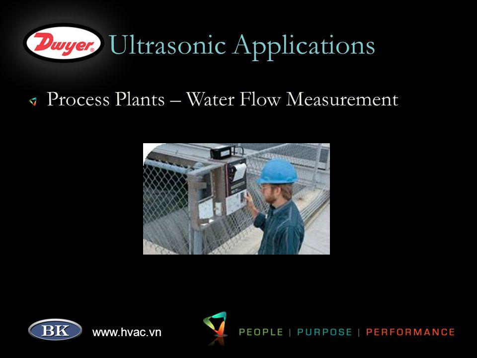 www.hvac.vn Ultrasonic Applications Process Plants – Water Flow Measurement
