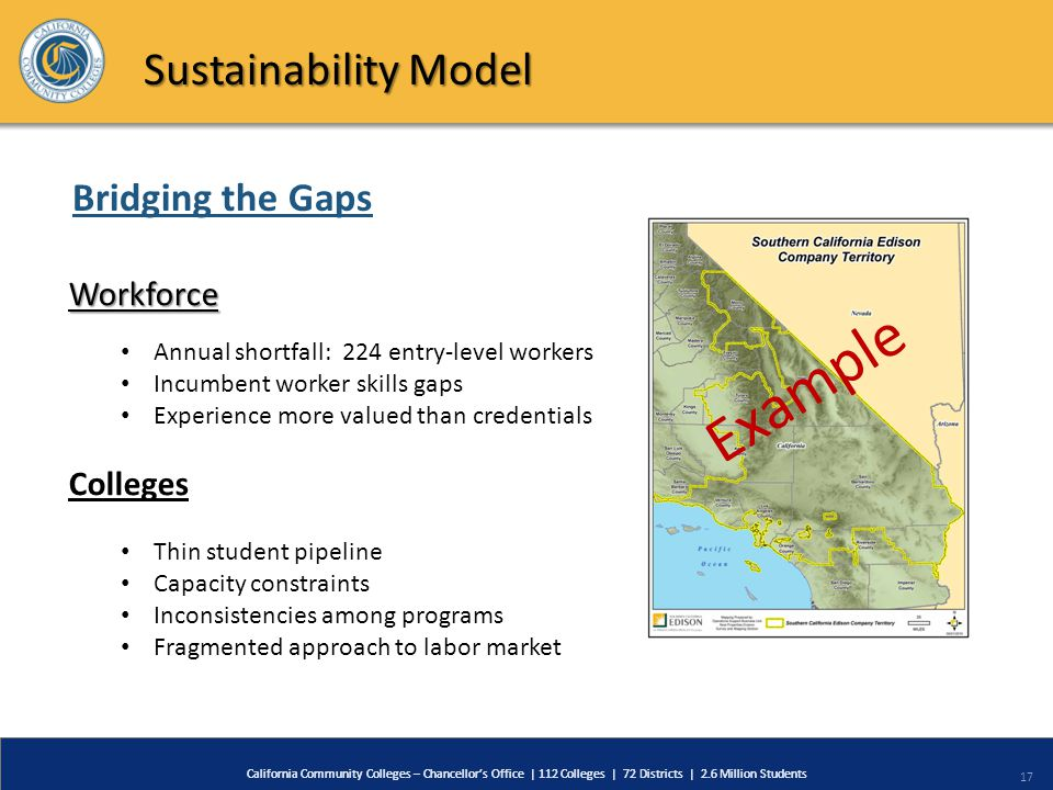 17 California Community Colleges – Chancellor's Office | 112 Colleges | 72 Districts | 2.6 Million Students Sustainability Model Bridging the Gaps Example Workforce Annual shortfall: 224 entry-level workers Incumbent worker skills gaps Experience more valued than credentials Colleges Thin student pipeline Capacity constraints Inconsistencies among programs Fragmented approach to labor market
