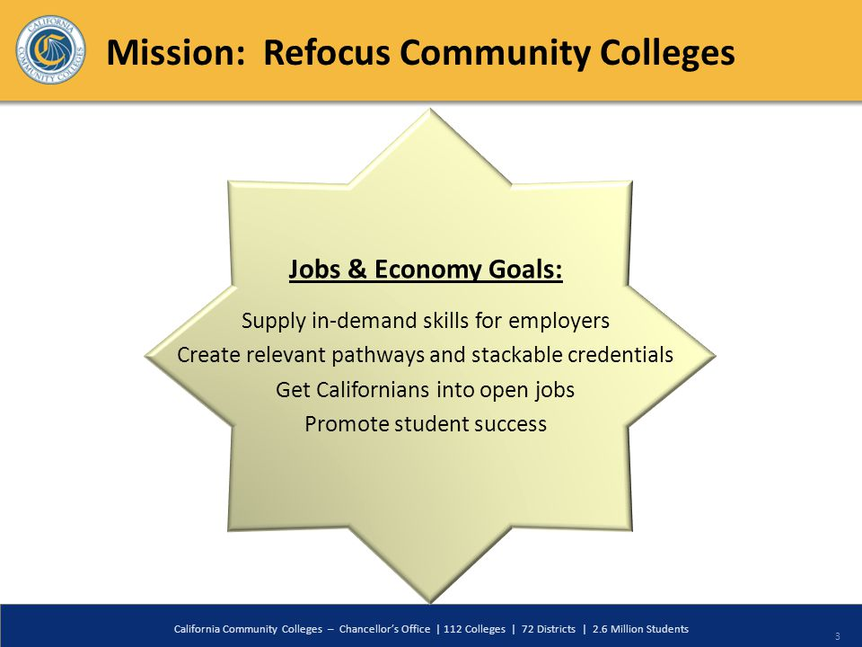 3 3 Jobs & Economy Goals: Supply in-demand skills for employers Create relevant pathways and stackable credentials Get Californians into open jobs Pro