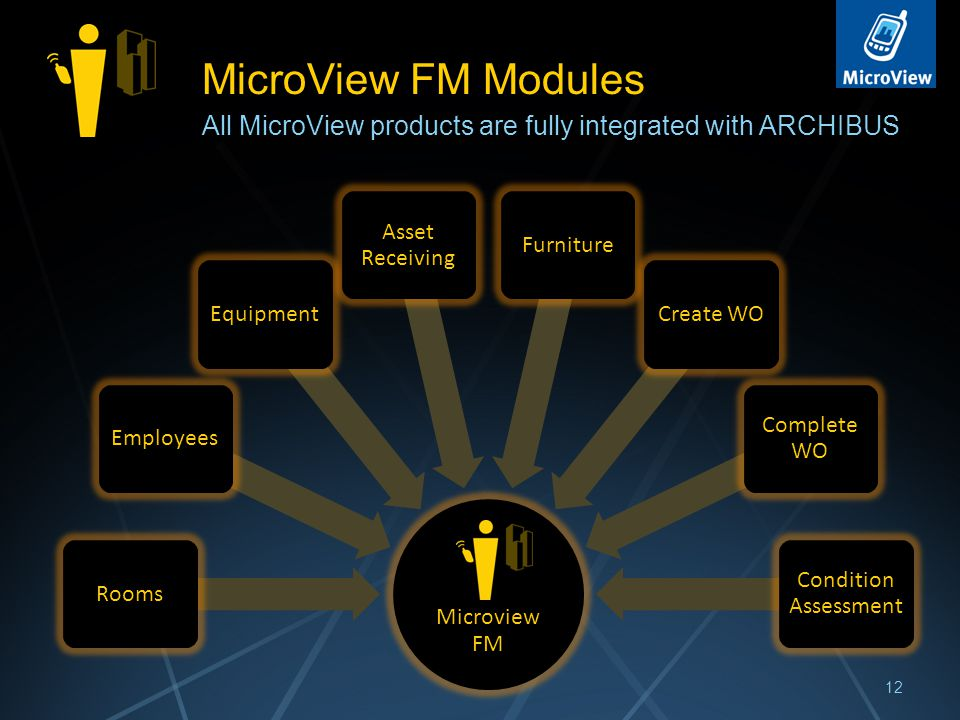 MicroView FM Modules Microview FM RoomsEmployeesEquipment Asset Receiving FurnitureCreate WO Complete WO Condition Assessment 12 All MicroView products are fully integrated with ARCHIBUS