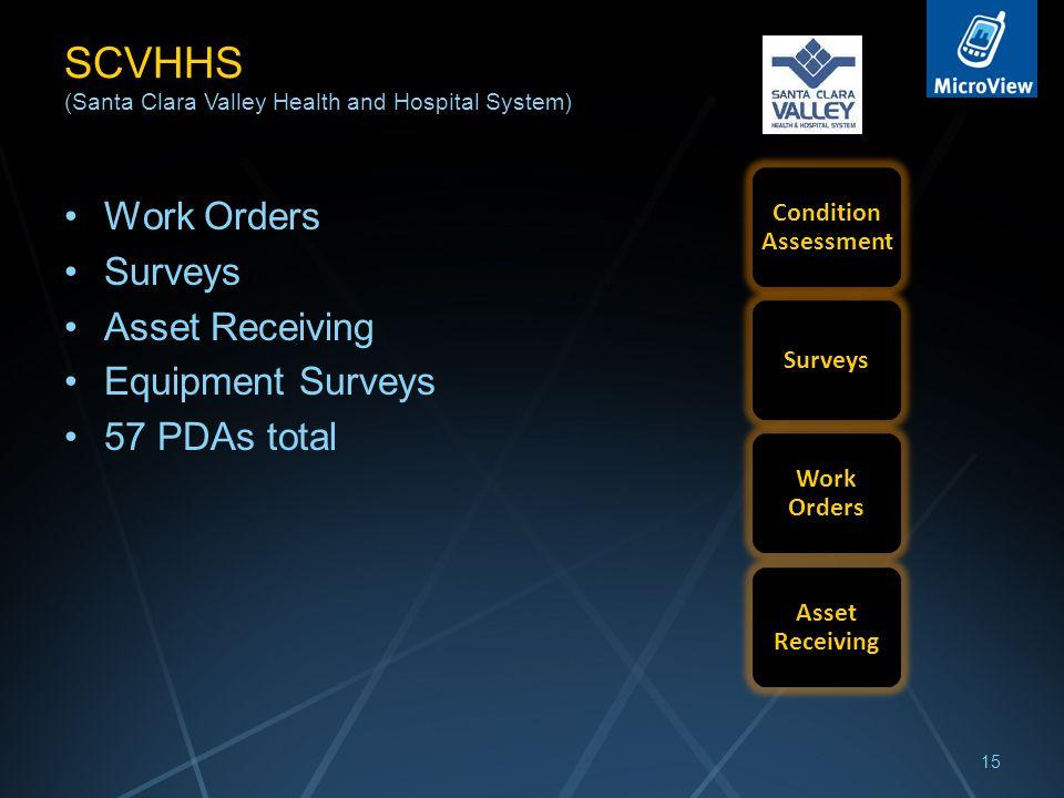 SCVHHS (Santa Clara Valley Health and Hospital System) Work Orders Surveys Asset Receiving Equipment Surveys 57 PDAs total 15 Condition Assessment Surveys Asset Receiving Work Orders