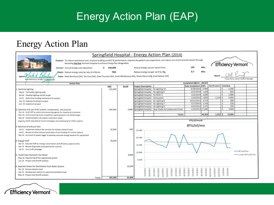 7 We go where the savings are Energy Action Plan (EAP) Energy Action Plan
