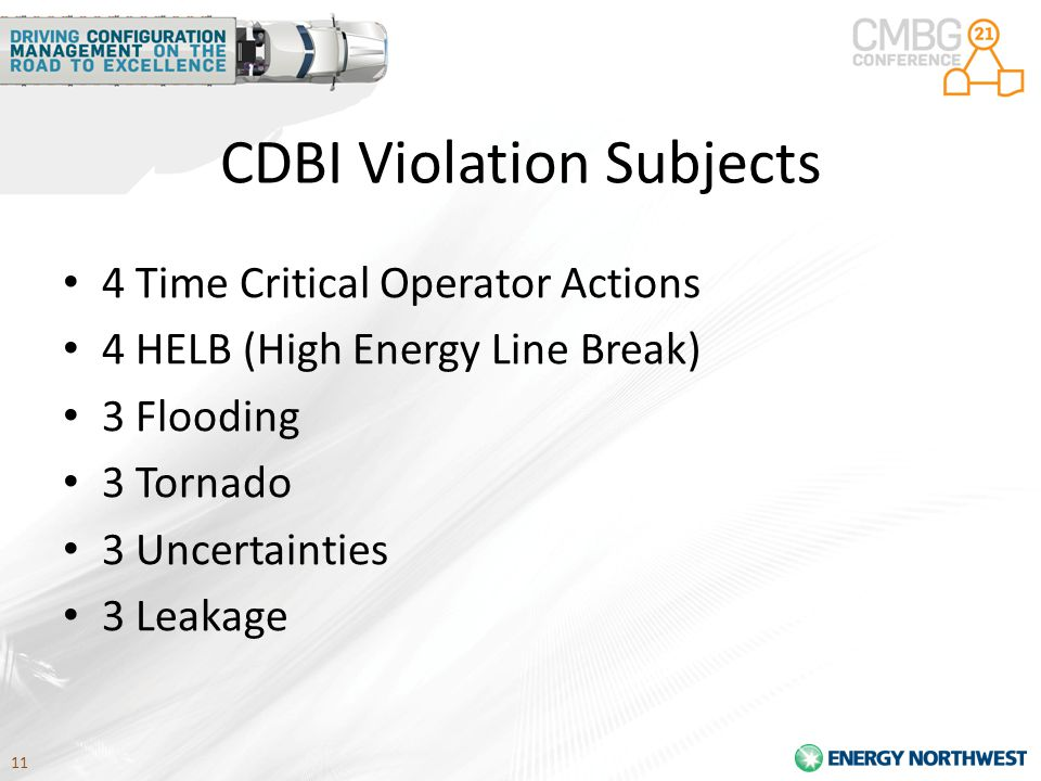11 CDBI Violation Subjects 4 Time Critical Operator Actions 4 HELB (High Energy Line Break) 3 Flooding 3 Tornado 3 Uncertainties 3 Leakage