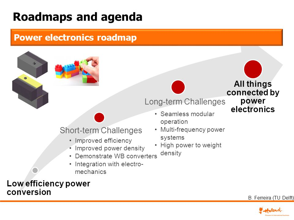 Roadmaps and agenda Improved efficiency Improved power density Demonstrate WB converters Integration with electro- mechanics Seamless modular operatio