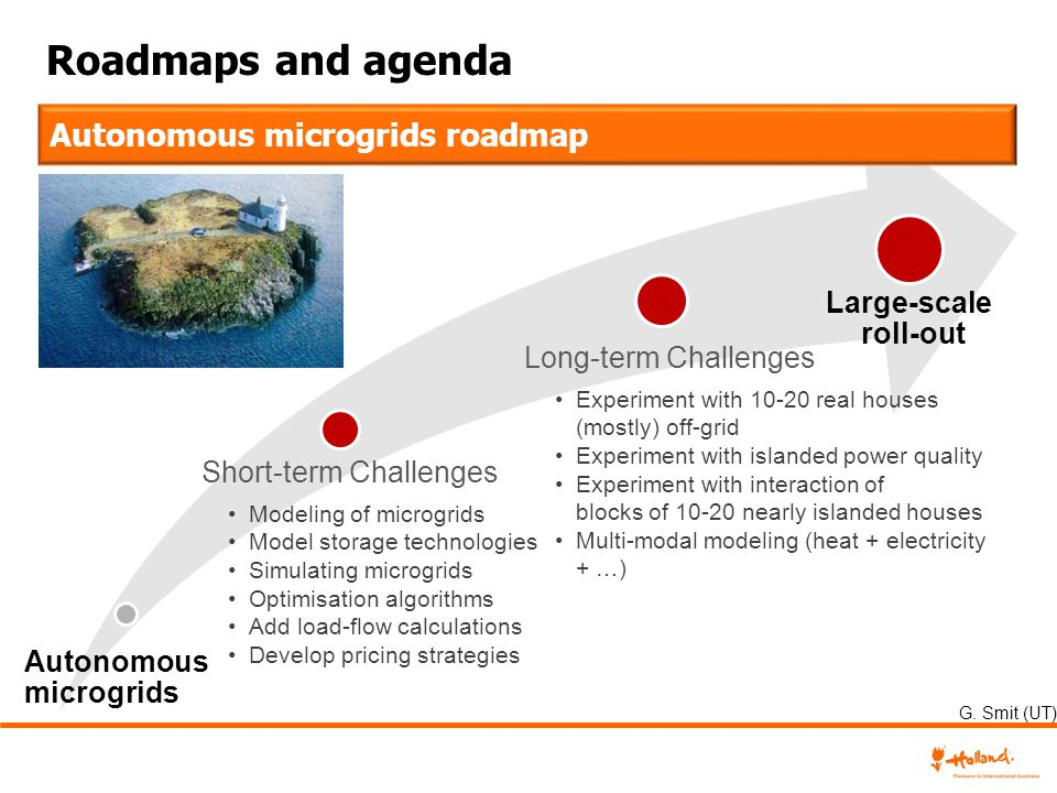 Roadmaps and agenda Modeling of microgrids Model storage technologies Simulating microgrids Optimisation algorithms Add load-flow calculations Develop