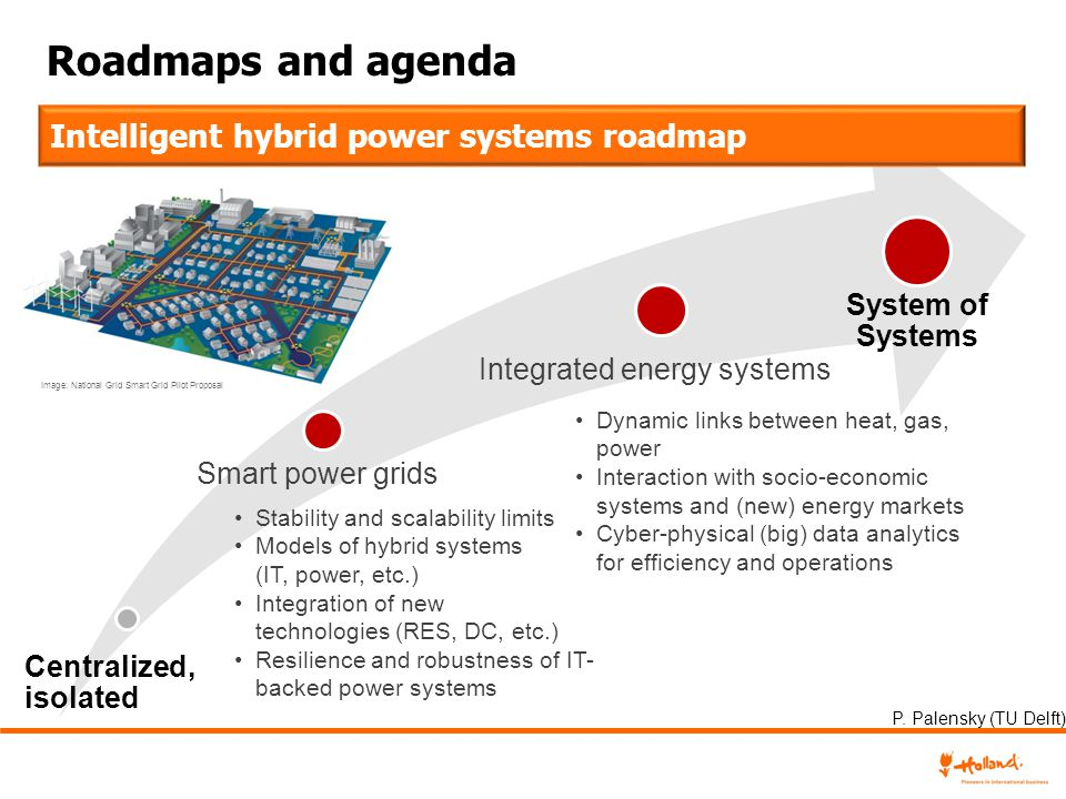 Roadmaps and agenda Stability and scalability limits Models of hybrid systems (IT, power, etc.) Integration of new technologies (RES, DC, etc.) Resili