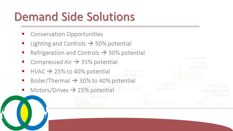  Conservation Opportunities  Lighting and Controls  50% potential  Refrigeration and Controls  30% potential  Compressed Air  35% potential  HVAC  25% to 40% potential  Boiler/Thermal  30% to 40% potential  Motors/Drives  25% potential