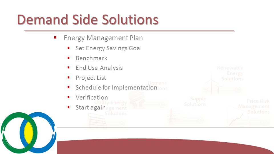 Demand Side Solutions  Energy Management Plan  Set Energy Savings Goal  Benchmark  End Use Analysis  Project List  Schedule for Implementation  Verification  Start again