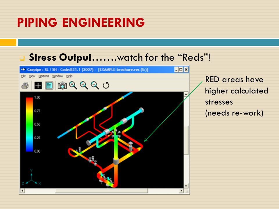 """PIPING ENGINEERING  Stress Output…….watch for the """"Reds""""! RED areas have higher calculated stresses (needs re-work)"""