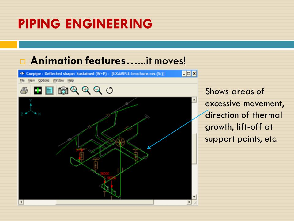 PIPING ENGINEERING  Animation features…...it moves! Shows areas of excessive movement, direction of thermal growth, lift-off at support points, etc.