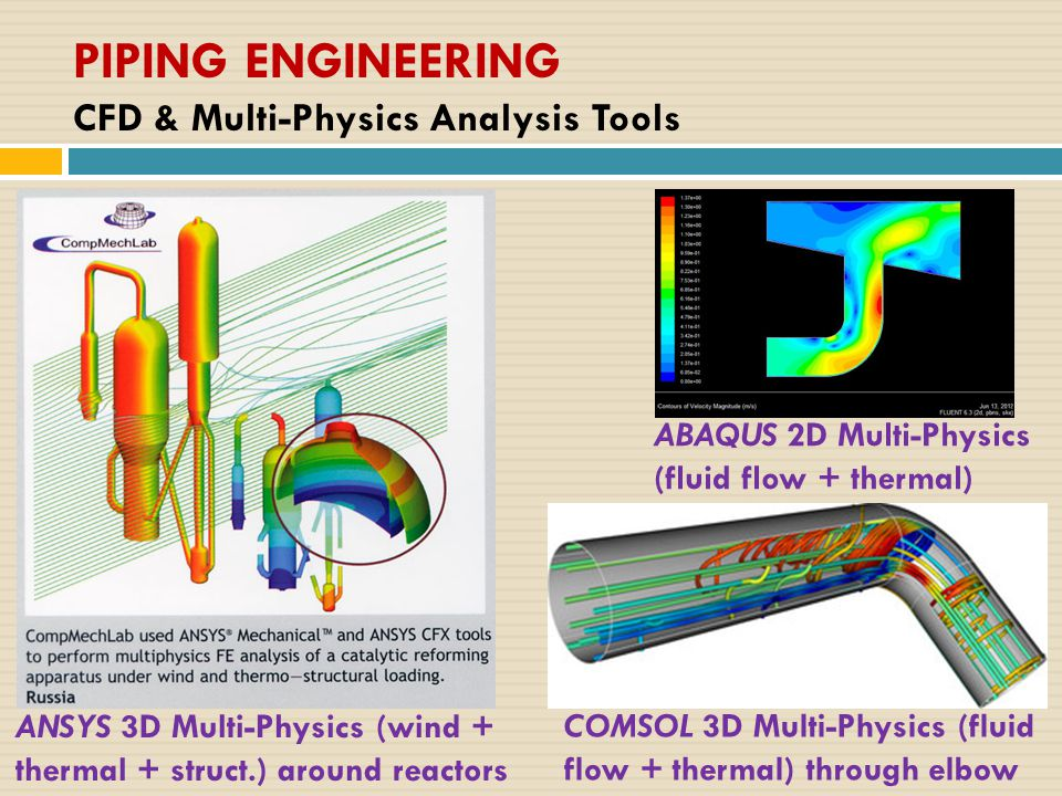 PIPING ENGINEERING CFD & Multi-Physics Analysis Tools ANSYS 3D Multi-Physics (wind + thermal + struct.) around reactors ABAQUS 2D Multi-Physics (fluid