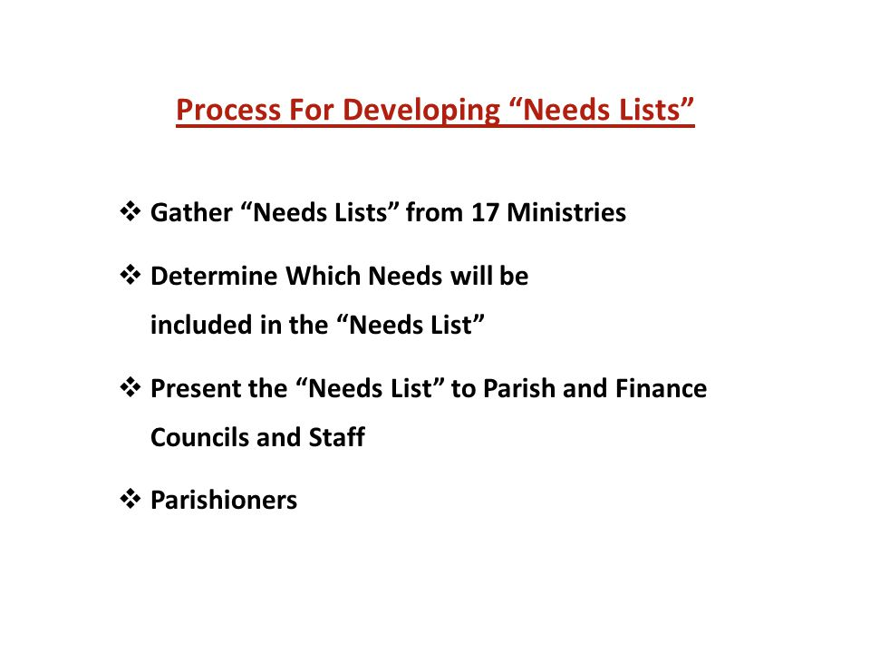 Process For Developing Needs Lists  Gather Needs Lists from 17 Ministries  Determine Which Needs will be included in the Needs List  Present the Needs List to Parish and Finance Councils and Staff  Parishioners