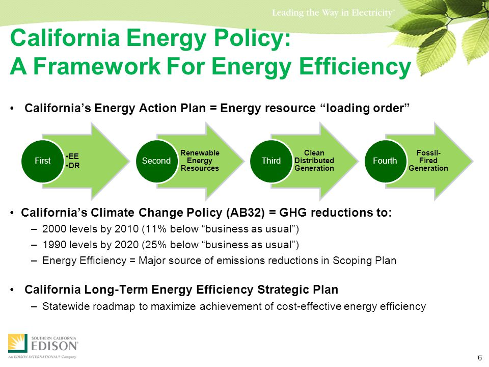 California's Energy Action Plan = Energy resource loading order California's Climate Change Policy (AB32) = GHG reductions to: –2000 levels by 2010 (11% below business as usual ) –1990 levels by 2020 (25% below business as usual ) –Energy Efficiency = Major source of emissions reductions in Scoping Plan California Long-Term Energy Efficiency Strategic Plan –Statewide roadmap to maximize achievement of cost-effective energy efficiency California Energy Policy: A Framework For Energy Efficiency 6 EE DR First Renewable Energy Resources Second Clean Distributed Generation Third Fossil- Fired Generation Fourth