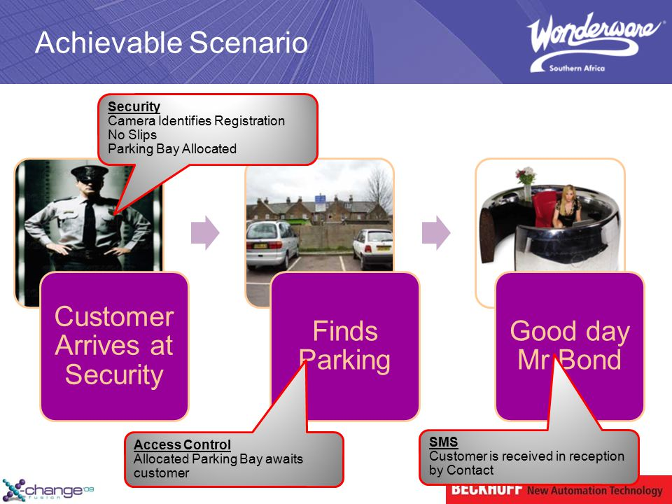 Achievable Scenario Customer Arrives at Security Finds Parking Good day Mr Bond Security Camera Identifies Registration No Slips Parking Bay Allocated Access Control Allocated Parking Bay awaits customer SMS Customer is received in reception by Contact