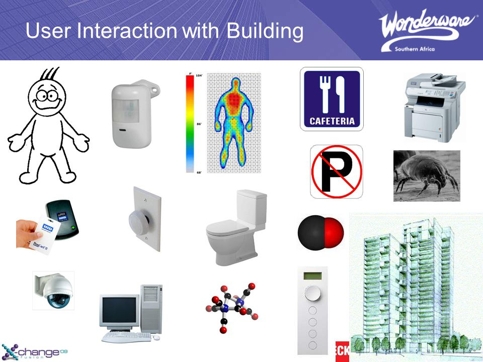 User Interaction with Building