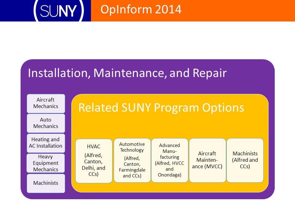 OpInform 2014 Installation, Maintenance, and Repair Aircraft Mechanics Auto Mechanics Heating and AC Installation Heavy Equipment Mechanics Machinists