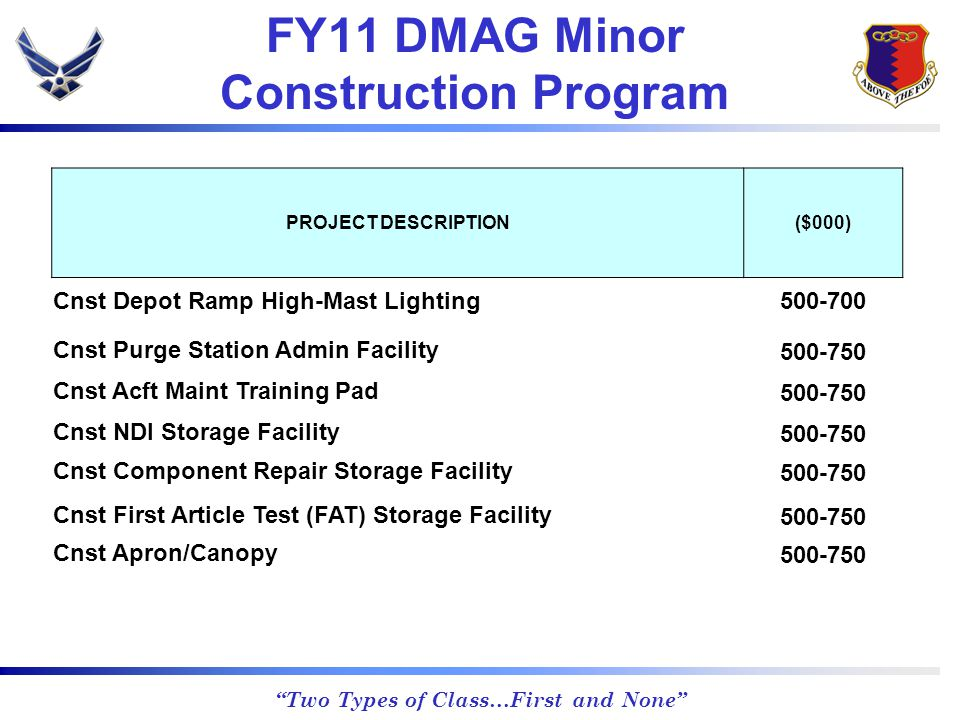 Two Types of Class…First and None FY11 DMAG Minor Construction Program PROJECT DESCRIPTION($000) Cnst Depot Ramp High-Mast Lighting500-700 Cnst Purge Station Admin Facility500-750 Cnst Acft Maint Training Pad500-750 Cnst NDI Storage Facility500-750 Cnst Component Repair Storage Facility500-750 Cnst First Article Test (FAT) Storage Facility500-750 Cnst Apron/Canopy500-750