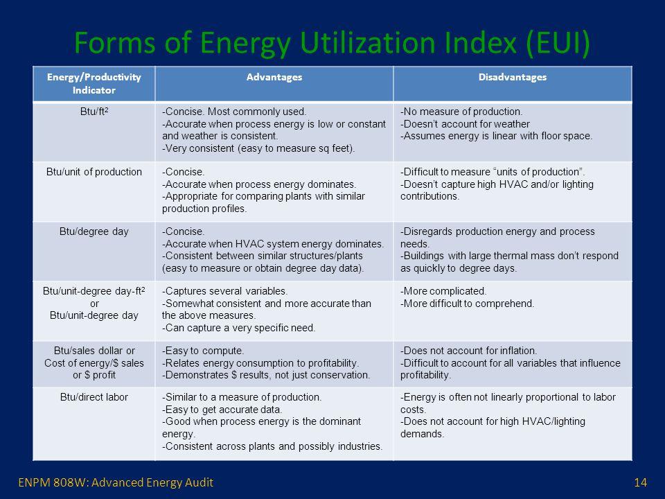 14ENPM 808W: Advanced Energy Audit Forms of Energy Utilization Index (EUI) Energy/Productivity Indicator AdvantagesDisadvantages Btu/ft 2 -Concise. Mo