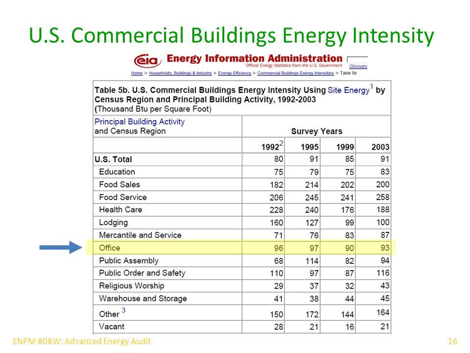 16ENPM 808W: Advanced Energy Audit U.S. Commercial Buildings Energy Intensity