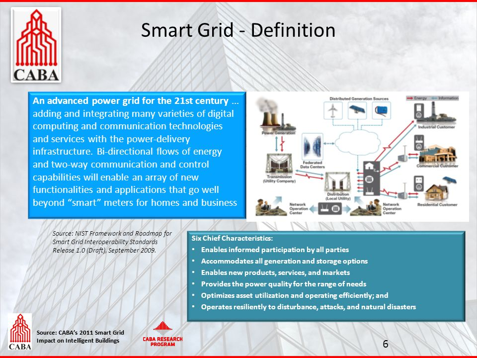 Smart Grid - Definition An advanced power grid for the 21st century... adding and integrating many varieties of digital computing and communication te
