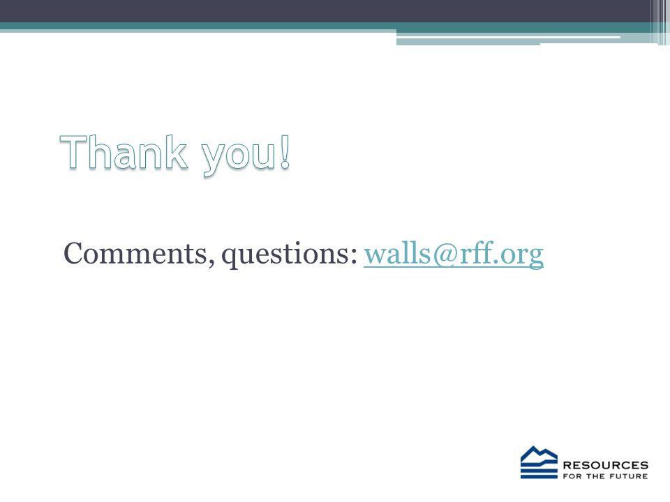 Comments, questions: walls@rff.orgwalls@rff.org