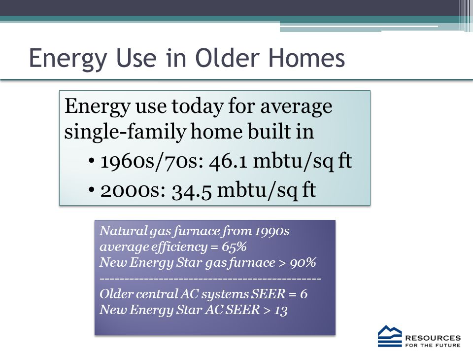 Energy Use in Older Homes Energy use today for average single-family home built in 1960s/70s: 46.1 mbtu/sq ft 2000s: 34.5 mbtu/sq ft Energy use today for average single-family home built in 1960s/70s: 46.1 mbtu/sq ft 2000s: 34.5 mbtu/sq ft Natural gas furnace from 1990s average efficiency = 65% New Energy Star gas furnace > 90% --------------------------------------------- Older central AC systems SEER = 6 New Energy Star AC SEER > 13 Natural gas furnace from 1990s average efficiency = 65% New Energy Star gas furnace > 90% --------------------------------------------- Older central AC systems SEER = 6 New Energy Star AC SEER > 13