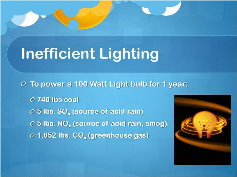 Inefficient Lighting To power a 100 Watt Light bulb for 1 year: 740 lbs coal 5 lbs.