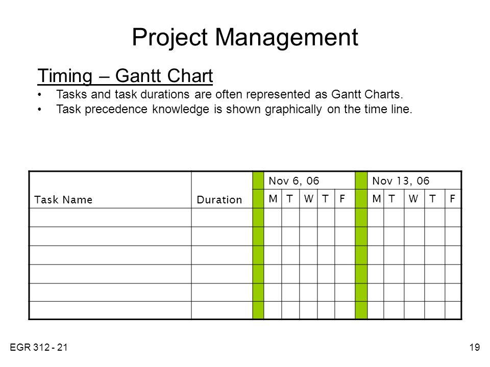 EGR 312 - 2119 Project Management Timing – Gantt Chart Tasks and task durations are often represented as Gantt Charts.