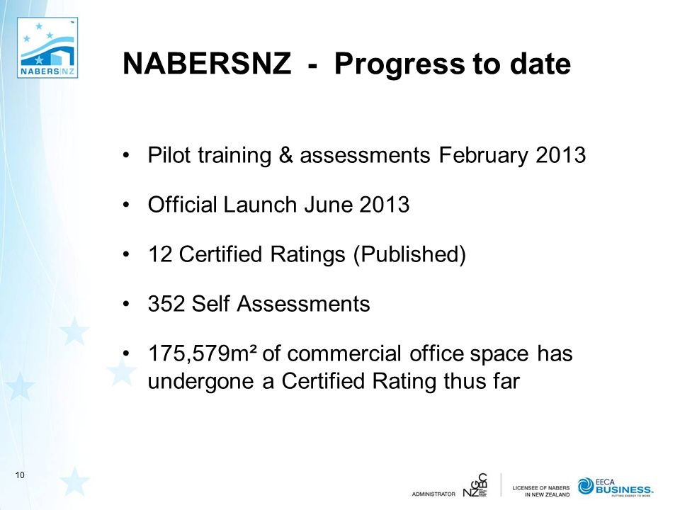 NABERSNZ - Progress to date Pilot training & assessments February 2013 Official Launch June 2013 12 Certified Ratings (Published) 352 Self Assessments