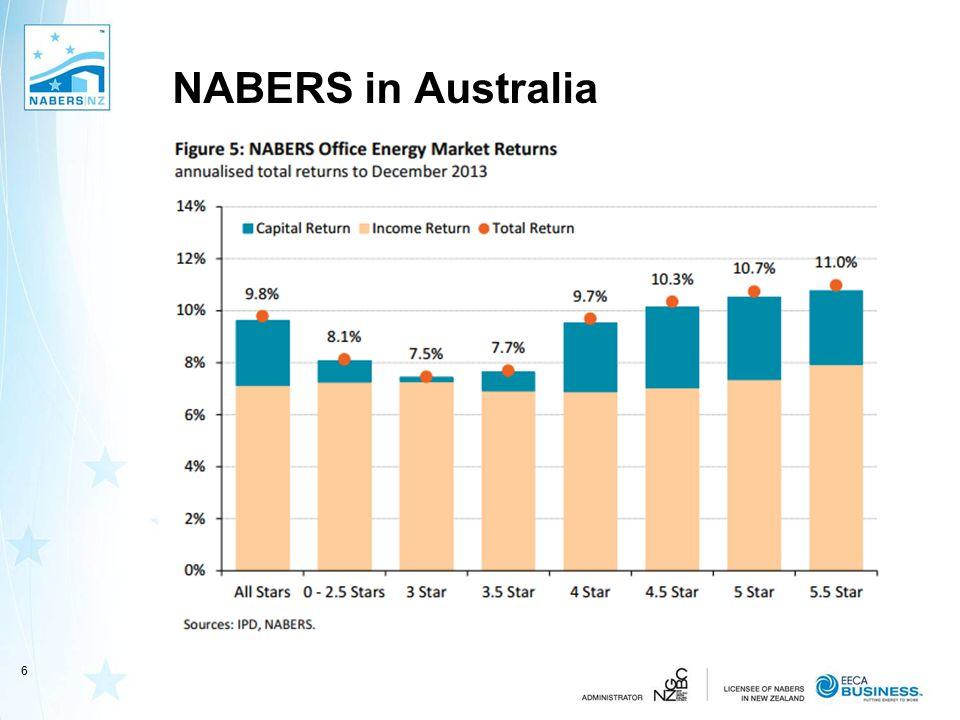 NABERS in Australia 6