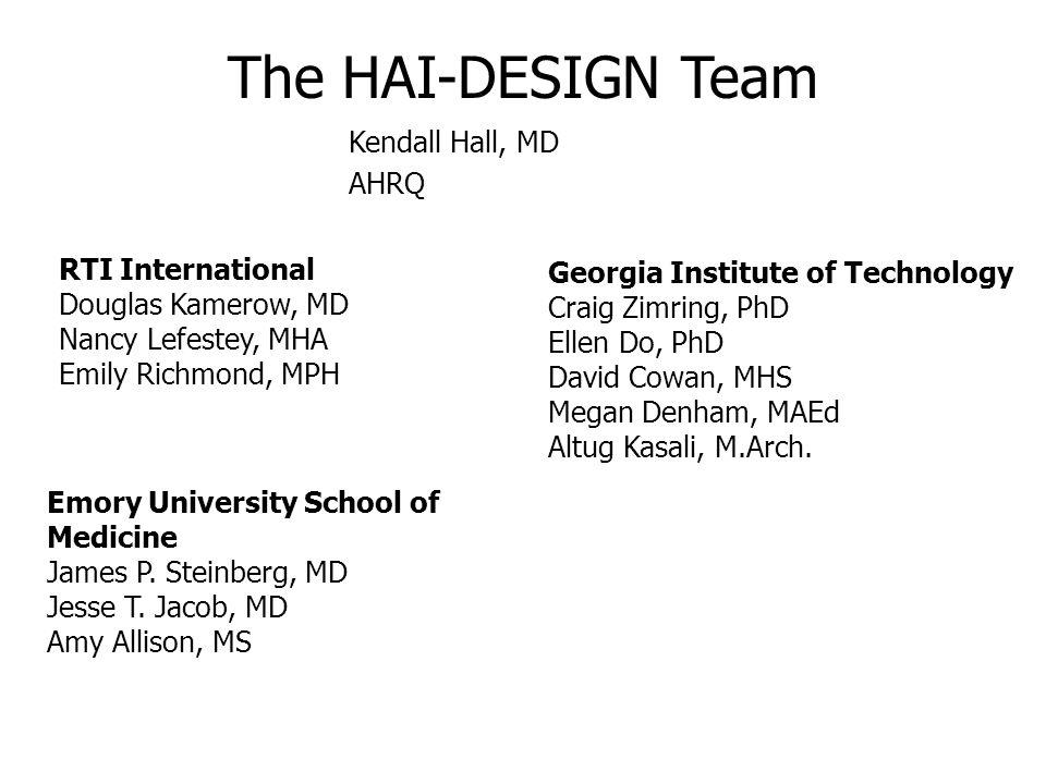 The HAI-DESIGN Team Kendall Hall, MD AHRQ Georgia Institute of Technology Craig Zimring, PhD Ellen Do, PhD David Cowan, MHS Megan Denham, MAEd Altug Kasali, M.Arch.