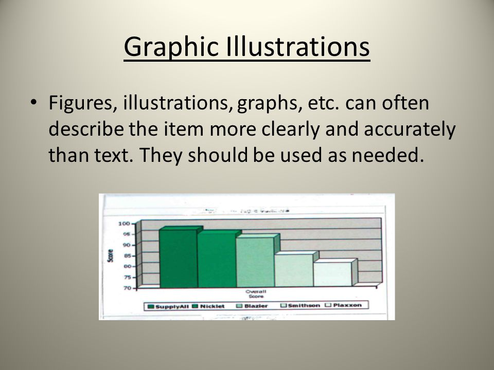 Graphic Illustrations Figures, illustrations, graphs, etc.