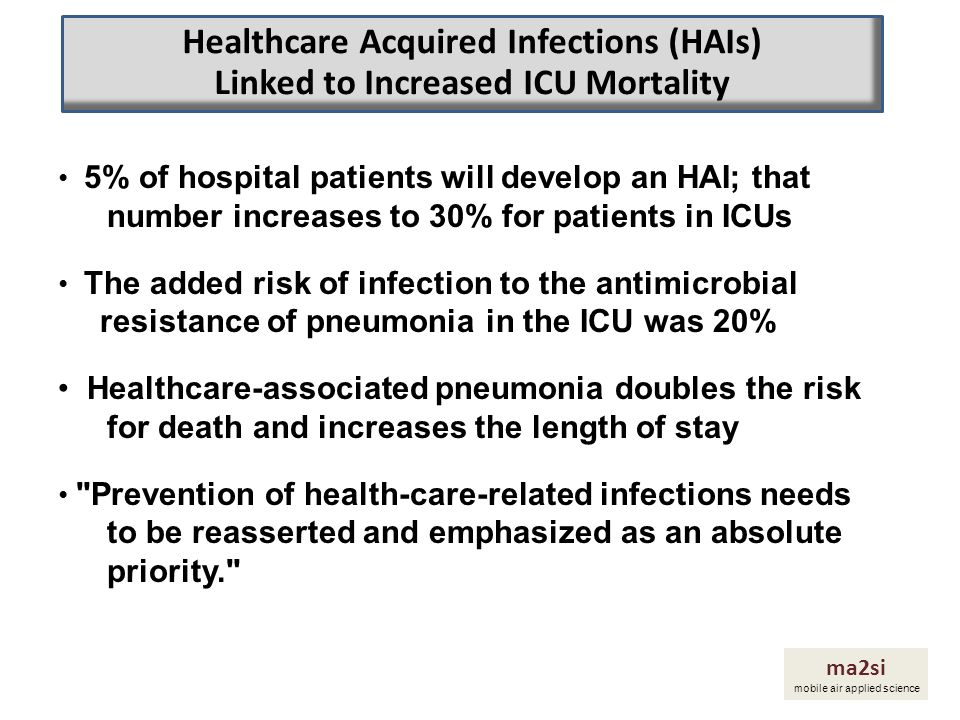 5% of hospital patients will develop an HAI; that number increases to 30% for patients in ICUs The added risk of infection to the antimicrobial resist