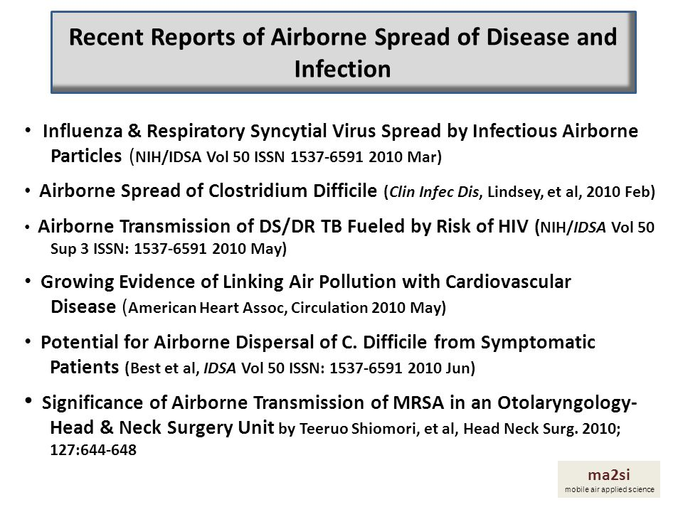 Influenza & Respiratory Syncytial Virus Spread by Infectious Airborne Particles ( NIH/IDSA Vol 50 ISSN 1537-6591 2010 Mar) Airborne Spread of Clostrid