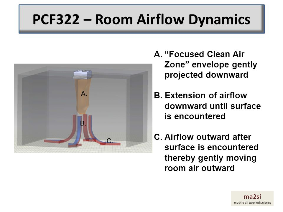 A.Use clean filtered air to push contaminated air out B.
