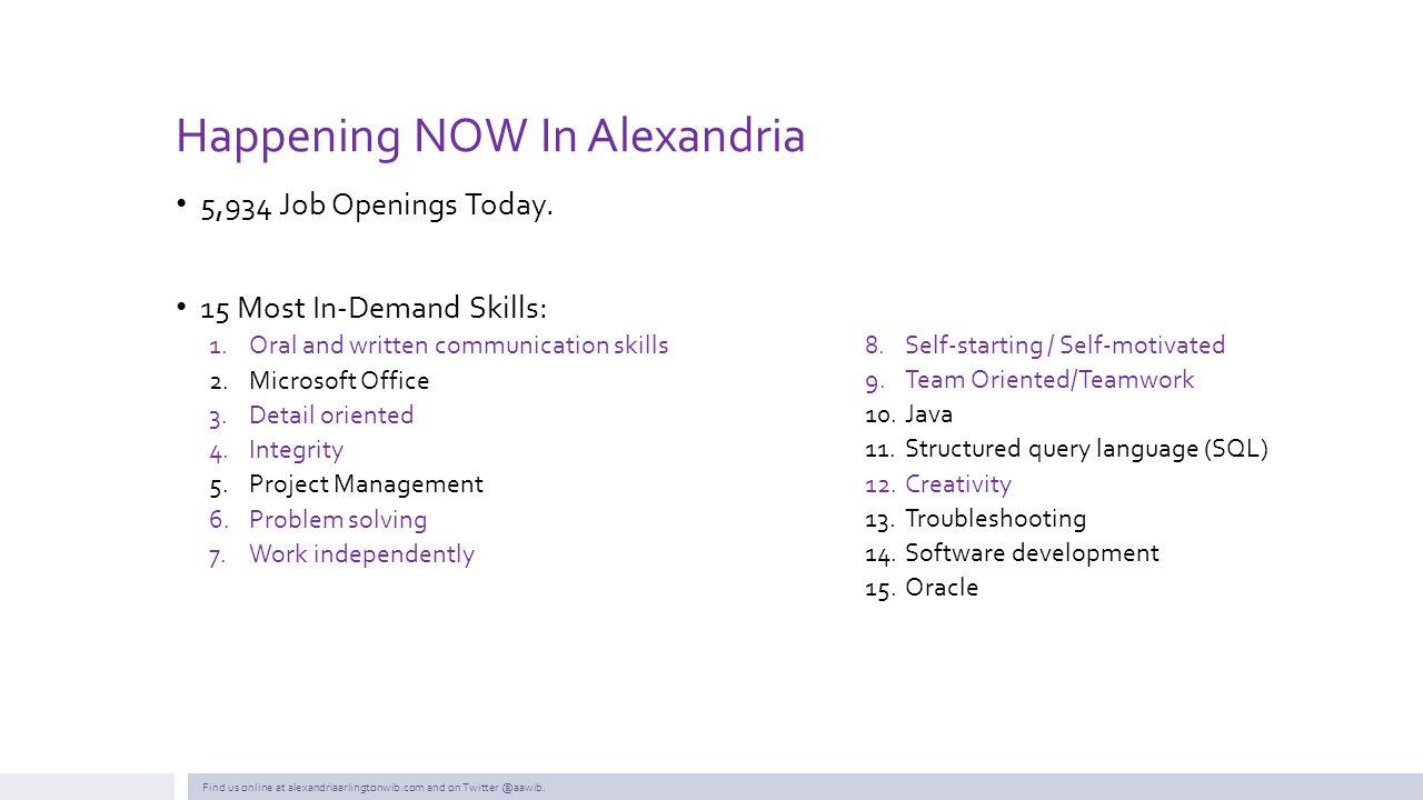 Happening NOW In Alexandria 5,934 Job Openings Today.