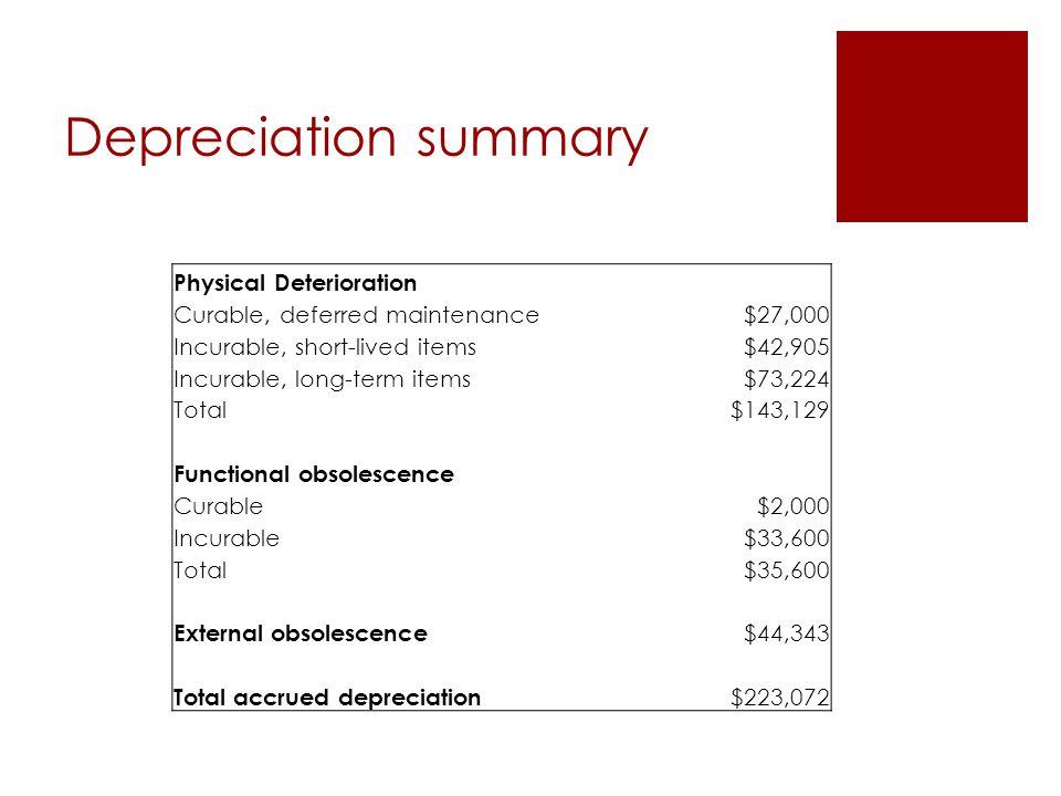 Depreciation summary Physical Deterioration Curable, deferred maintenance$27,000 Incurable, short-lived items$42,905 Incurable, long-term items$73,224 Total$143,129 Functional obsolescence Curable$2,000 Incurable$33,600 Total$35,600 External obsolescence $44,343 Total accrued depreciation $223,072