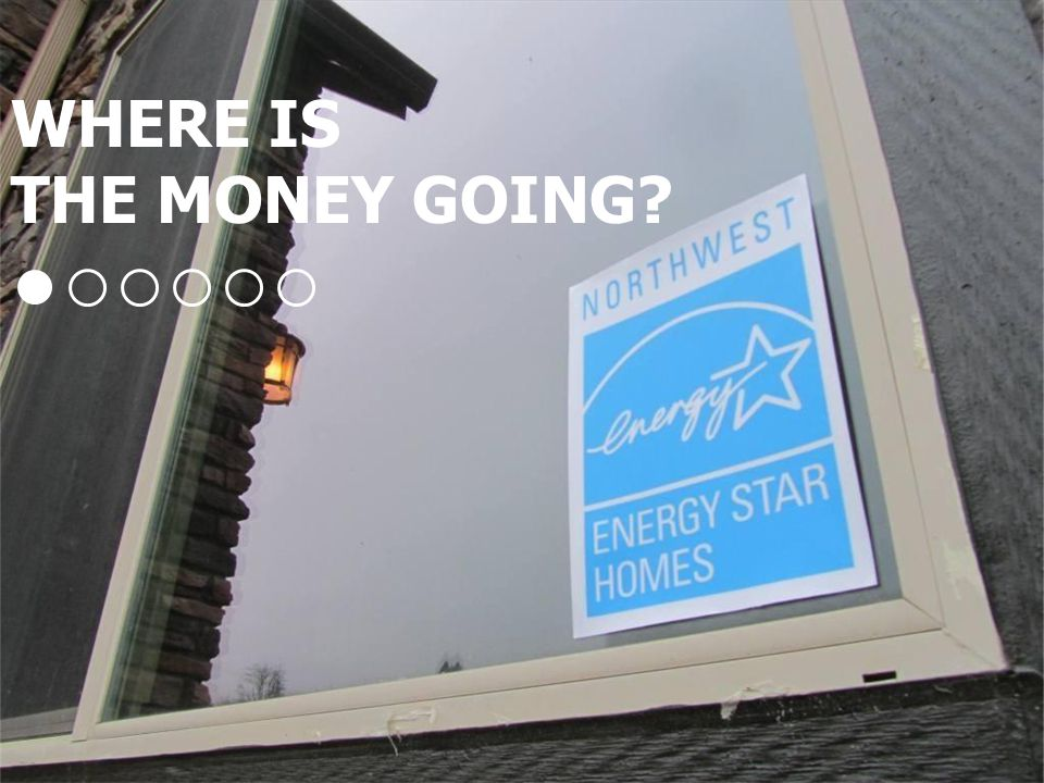 HOME ENERGY BILL BREAK-DOWN Average home energy consumption: Source: http://www.portlandgeneral.com/residential/energy_savings/getting_started/default.aspxhttp://www.portlandgeneral.com/residential/energy_savings/getting_started/default.aspx