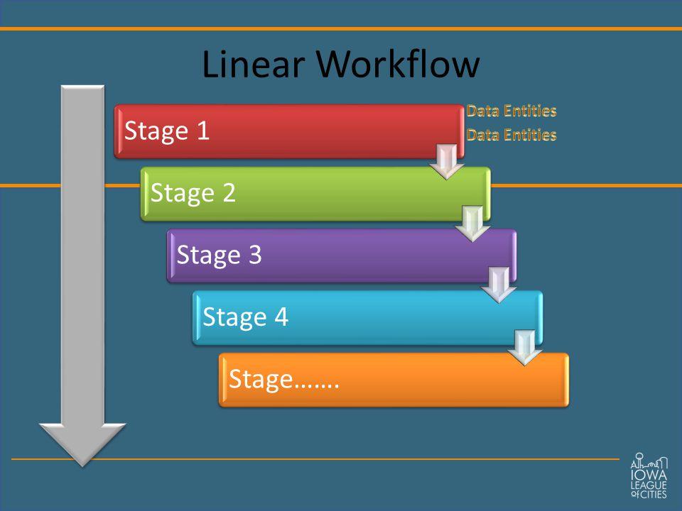 Stage 1Stage 2Stage 3Stage 4Stage……. Linear Workflow