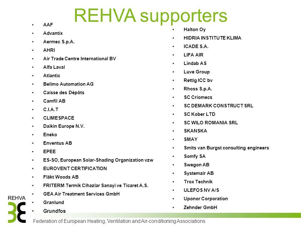 Federation of European Heating, Ventilation and Air-conditioning Associations REHVA supporters AAF Advantix Aermec S.p.A.