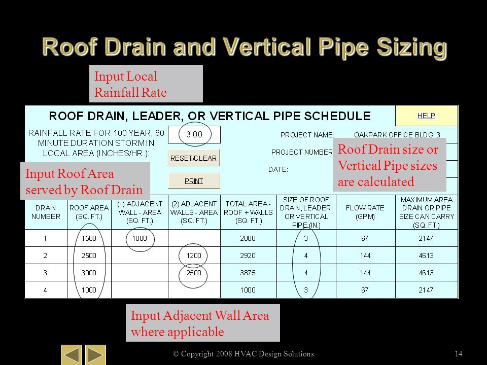 © Copyright 2008 HVAC Design Solutions14 Input Roof Area served by Roof Drain Input Local Rainfall Rate Roof Drain size or Vertical Pipe sizes are calculated Input Adjacent Wall Area where applicable
