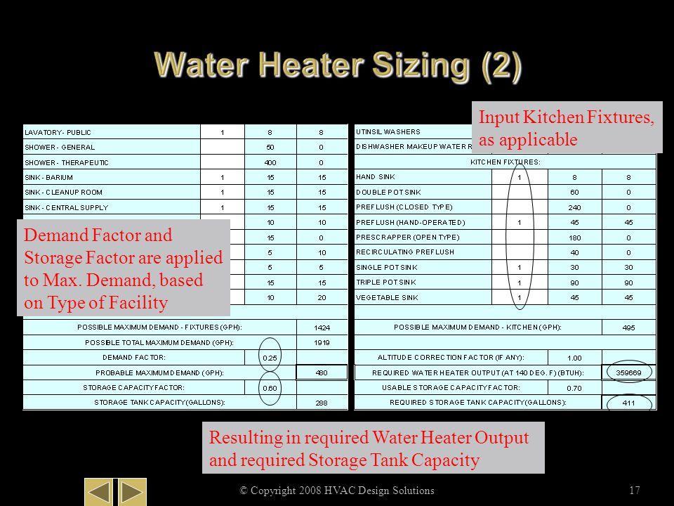 © Copyright 2008 HVAC Design Solutions17 Input Kitchen Fixtures, as applicable Demand Factor and Storage Factor are applied to Max.