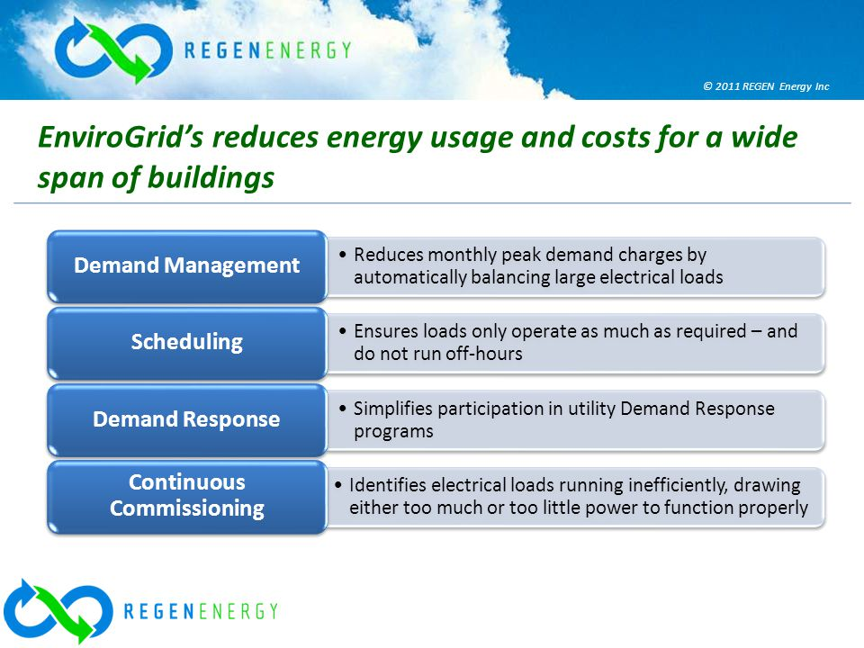 © 2011 REGEN Energy Inc Reduces monthly peak demand charges by automatically balancing large electrical loads Demand Management Ensures loads only operate as much as required – and do not run off-hours Scheduling Simplifies participation in utility Demand Response programs Demand Response Identifies electrical loads running inefficiently, drawing either too much or too little power to function properly Continuous Commissioning EnviroGrid's reduces energy usage and costs for a wide span of buildings
