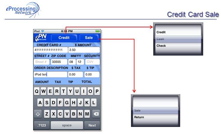 Credit Card Sale
